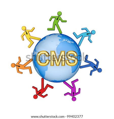 CMS concept.Isolated on white background.3d rendered.