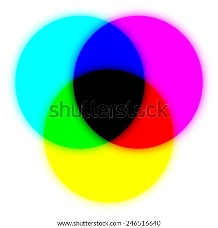 CMYK circles without text - stock photo
