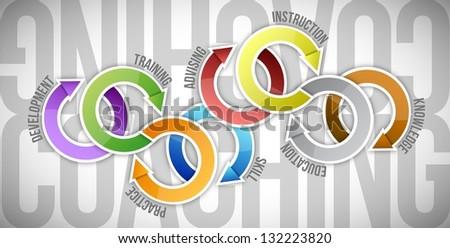 coaching concept diagram illustration design over white - stock photo