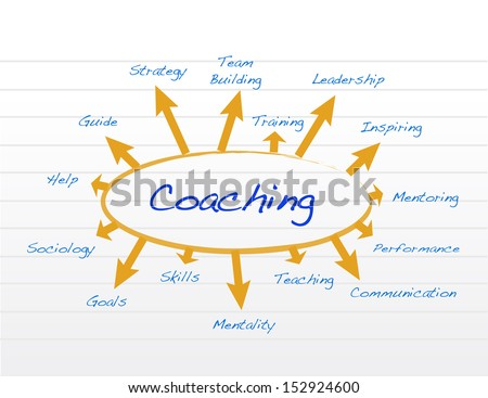 coaching model diagram illustration design over a notepad paper - stock photo