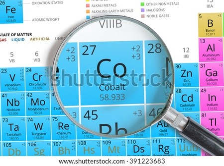 Cobalt symbol co element periodic table stock photo 391223683 element of the periodic table zoomed with magnifying glass urtaz Image collections