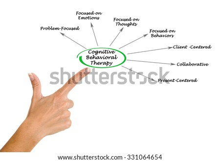 Cognitive Behavioral Therapy - stock photo