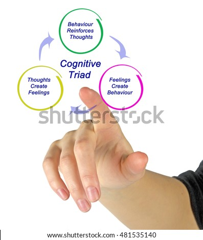 relationship between thoughts emotions and behaviour