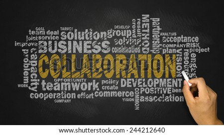 collaboration word cloud with related tags