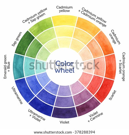 Color mixing chart for watercolor painting. Primary colors. - stock photo