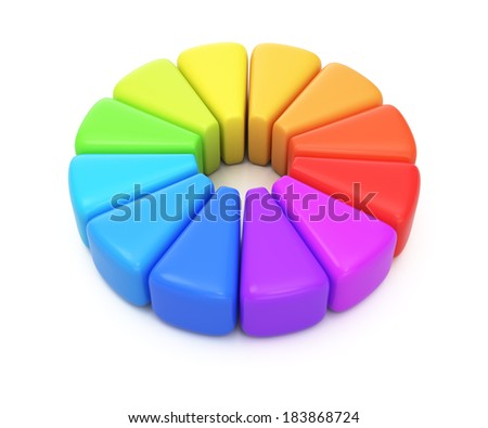 Color wheel isolated on white background. 3d rendering illustration