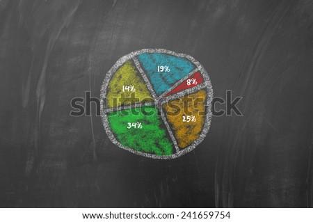 Colored piechart drawn on blackboard - stock photo