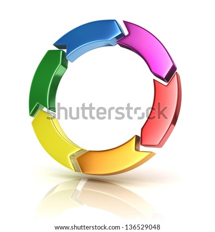 colorful arrows forming circle - cycle 3d concept - stock photo