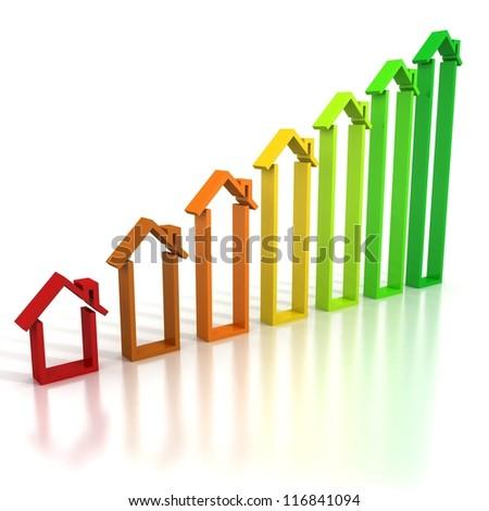 colorful house property progress bar chart concept - stock photo