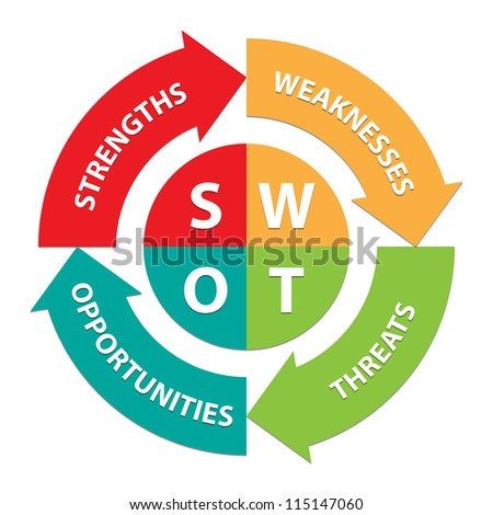 Colorful SWOT illustration with Arrow Background For Business Concept - isolated on white background - stock photo