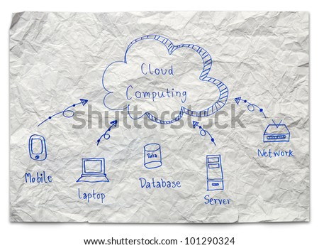 Colud computer plan on recycled paper - stock photo