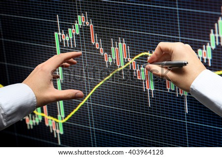 Commodity forex trading technical analysis concept
