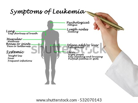 lukemia symptoms in adults
