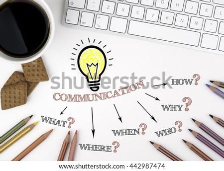 COMMUNICATION concept. White office desk - stock photo
