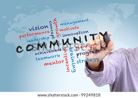Community concept with other related words. written on white board - stock photo