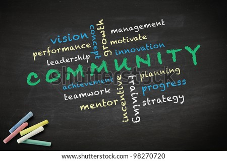 Community concept with other related words. written with chalk on a blackboard. - stock photo