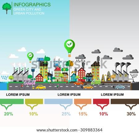 Similarities of City Life & Farm Life