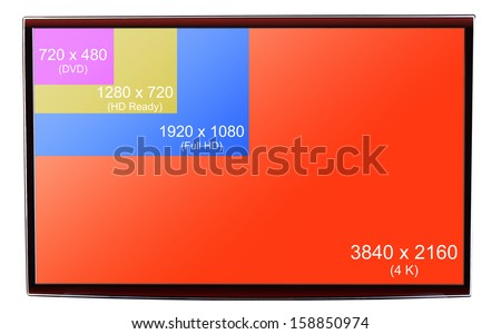 Comparison of resolutions up to 4K Ultra HD on on modern TV display - stock photo