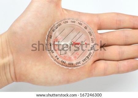 Compass held on the palm of a hand