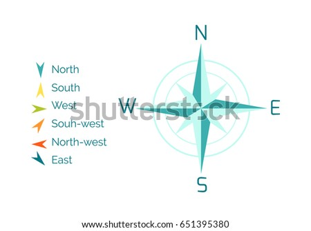 how to write intermediate compass points