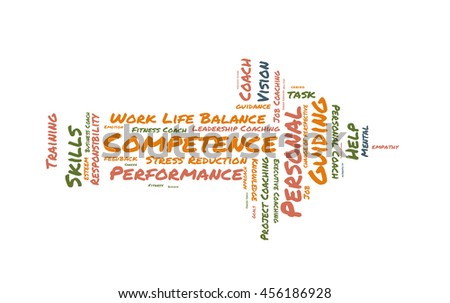 competence word cloud shaped as a arrow
