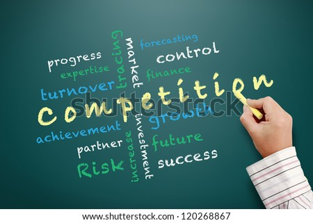 Competition concept ideas and other related words. written with chalk on blackboard.