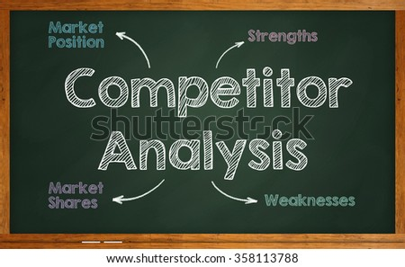 Competitor Analysis written on chalkboard