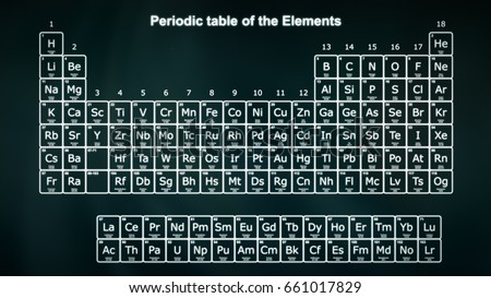 Complete periodic table elements white on stock photo royalty free complete periodic table of the elements in white on a dark green background modern version urtaz Images