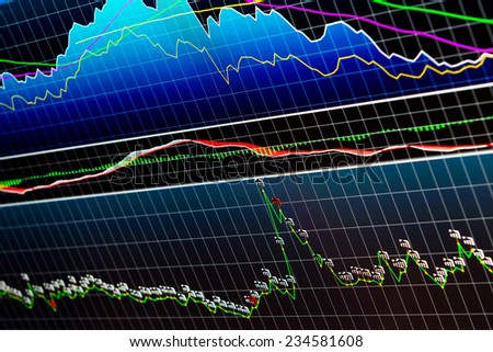 Complex financial chart of a financial instrument on a computer monitor, with several technical indicators included - stock photo