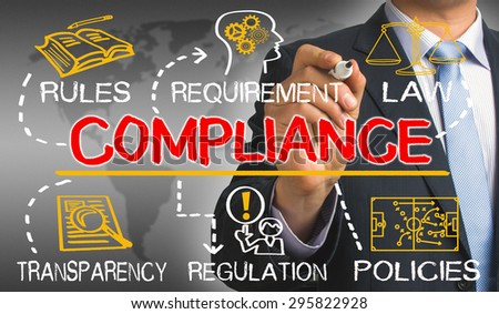 compliance concept with business elements hand drawn by businessman - stock photo