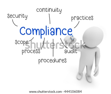 compliance text ,business man writing ccompliance  concept ,Man explain components of compliance   , 3d rendering - stock photo