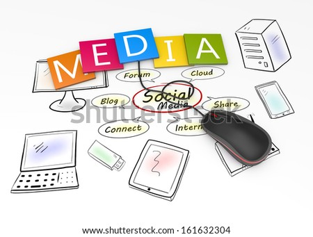 Computer equipment for social media