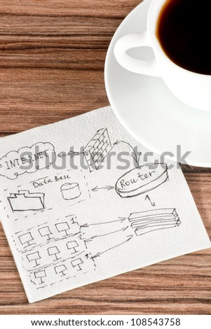 Computer network on a napkin and cup of coffee - stock photo