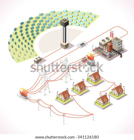 Concentrating Solar Power Systems CSP Plant Farms Isometric Electric Power Station Electricity Grid and Energy Supply Chain.Harvesting Saving Energy Management Diagram Isometric Building Illustration  - stock photo
