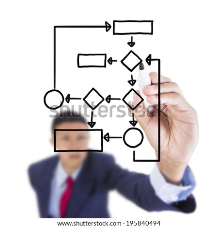 Concept business draw blank diagram above whiteboard white background - stock photo