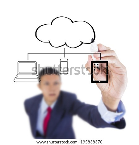 Concept business draw devices connect cloud computing solution above whiteboard white background