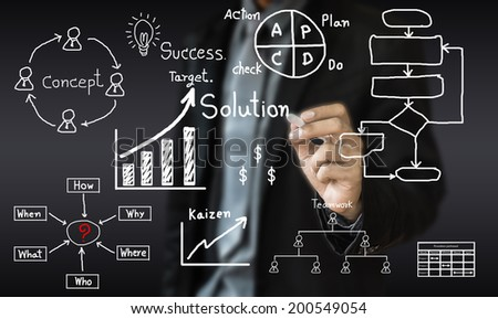 Concept business drawn aim for solution success on above - stock photo