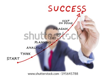 Concept business drawn  motivation step way for success on above whiteboard white background