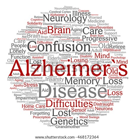 Concept conceptual Alzheimer`s disease symtoms abstract round word cloud isolated on background metaphor to care, loss, caregiving, aging, resistance, neurology, old, language, motor or resistance