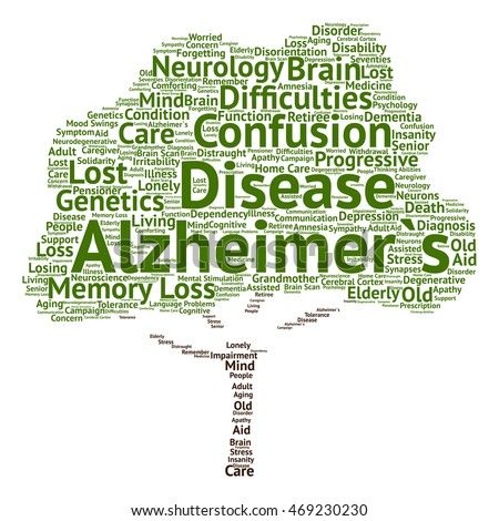 Concept conceptual Alzheimer`s disease symtoms abstract tree word cloud isolated on background metaphor to care, loss, caregiving, aging, resistance, neurology, old, language, motor or resistance