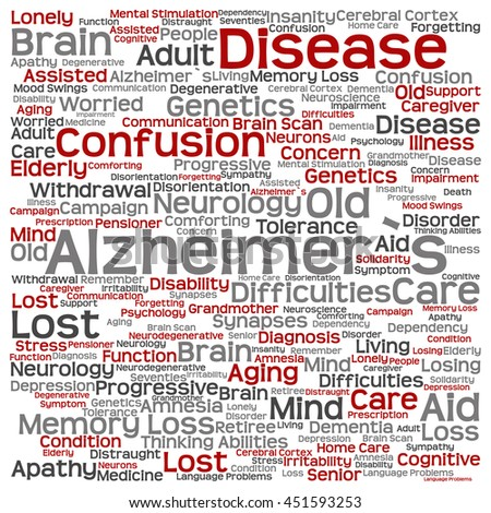 Concept conceptual Alzheimer`s disease symtoms square word cloud isolated on background, metaphor to care, loss, caregiving, aging, resistance, neurology, old, language, motor or resistance