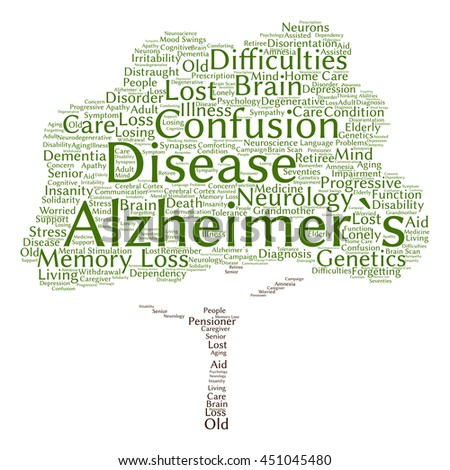 Concept conceptual Alzheimer`s disease symtoms tree word cloud isolated on background, metaphor to care, loss, caregiving, aging, resistance, neurology, old, language, motor or resistance