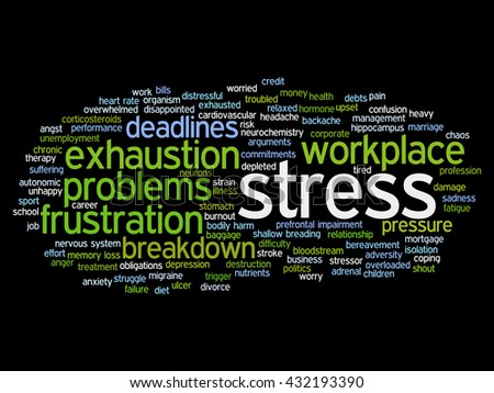 Concept conceptual mental stress at workplace or job abstract word cloud isolated on background, metaphor to health, work, depression, problem, exhaustion, breakdown, deadlines, risk, pressure - stock photo