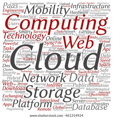 Concept conceptual web cloud computing technology abstract square wordcloud isolated on background metaphor to communication, business, storage, service, internet, virtual, online, mobility hosting