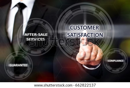 customer satisfaction regarding after sale services