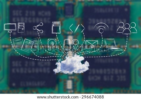 concept of big data and cloud computing: real cloud devices uploading data
