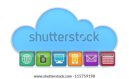 Concept of cloud computing with data cloud and various appliances.