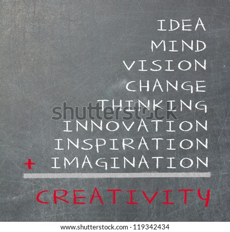 Concept of creativity consists of idea, mind, vision, change, thinking, inspiration, innovation and imagination - stock photo