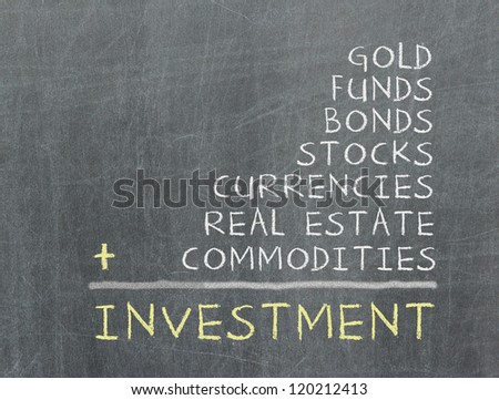 Concept of investment written on a blackboard