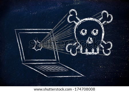 concept of malware and threats to the security of computers - stock photo